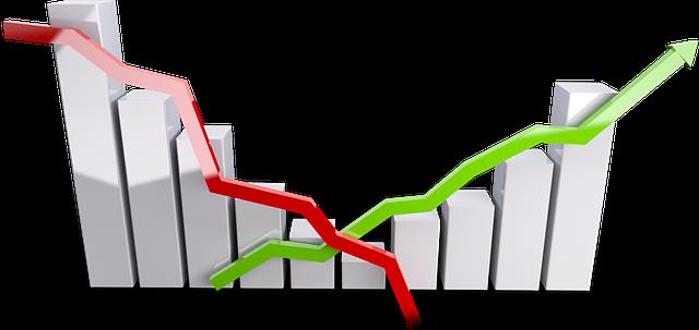 Rates of trading processes between California and Saudi Arabia.
